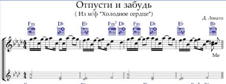 Играть пианино холодное сердце